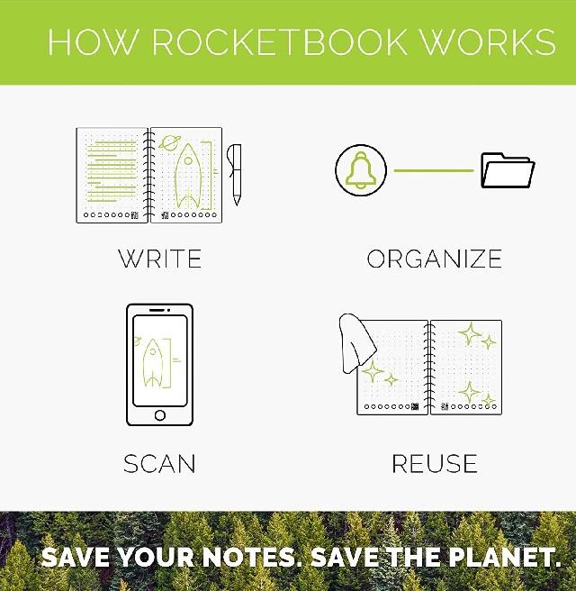 Rocketbook Panda Planner