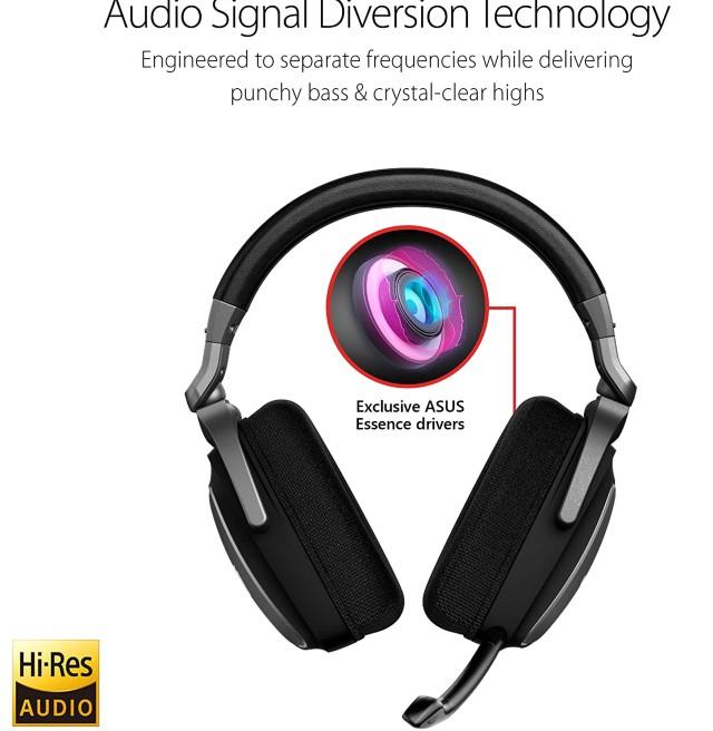ASUS ROG Delta Core Gaming Headset