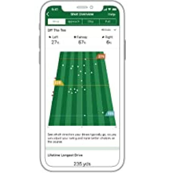 Garmin G12 GPS Golfing Range finder