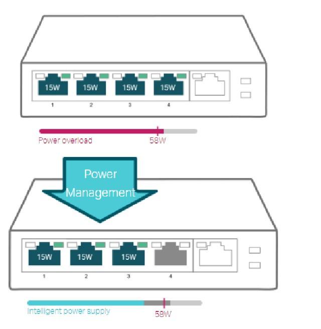 TP-Link 5-Port Ethernet
