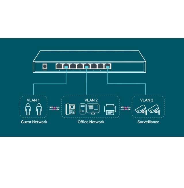 TP-Link JetStream TL-TP-Link JetStream TL-SG2008PSG2008P